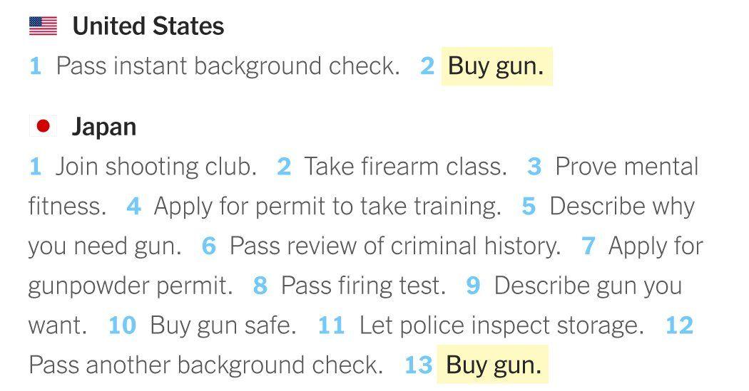 New Gun Bill Aimed At Gun Stores  Guns
