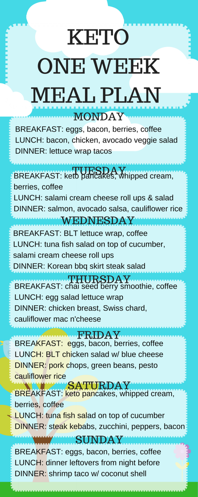 Keto One Week Meal Plan Seasonal Solutions No Carb