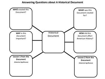 Analyzing Historical Documents Graphic Organizer