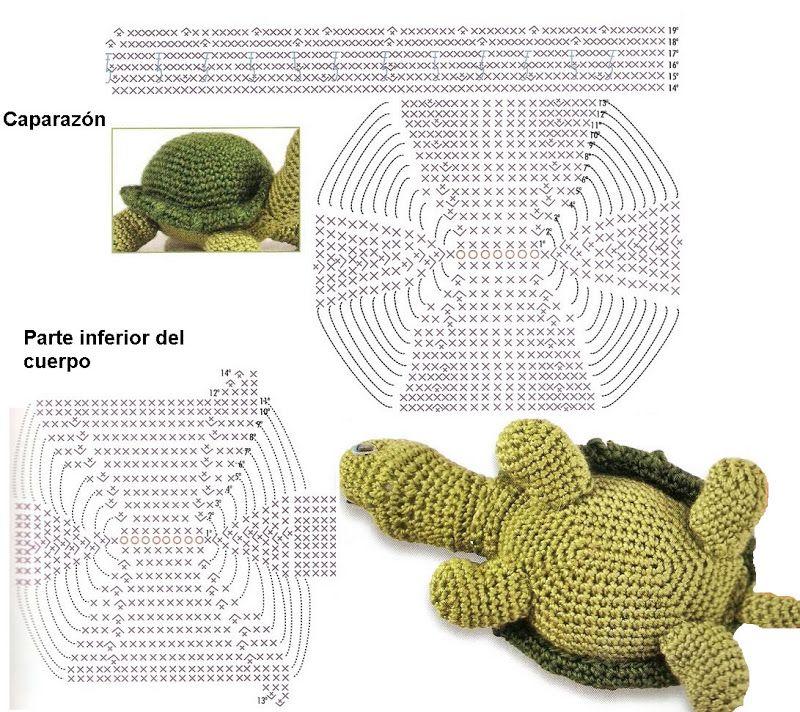 Tortuga Amigurimi - Patrón en Texto y Diagramas en Español aquí ...