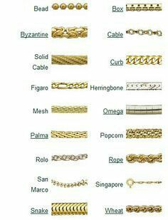 Pin On Jewelry Information
