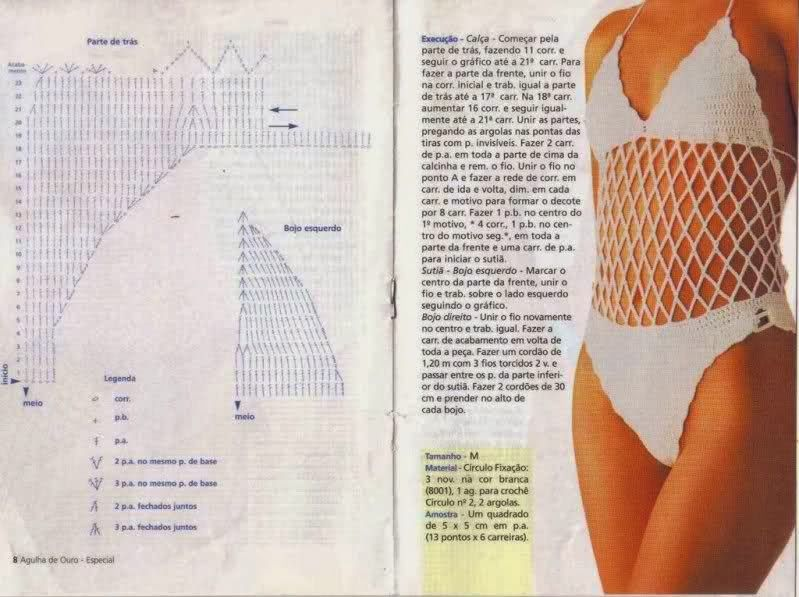 Patrones Trajes de Baño Para Damas | Patrones Crochet, Manualidades ...