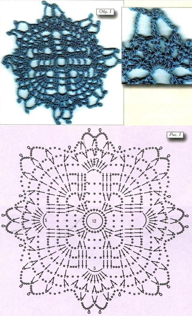 Pin de kristie en 5A - crochet stitches | Pinterest | Ganchillo ...