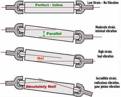Pinion U Joint Angles Chassis Fabrication Automotive Mechanic