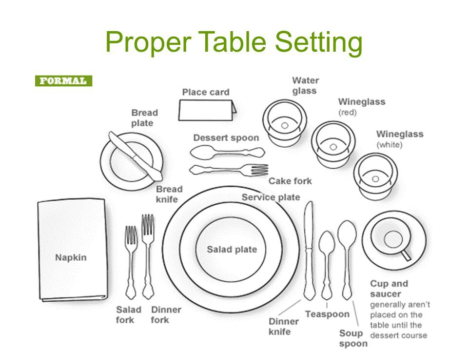 Image Result For Table Manners Worksheet Pdf Formal Table