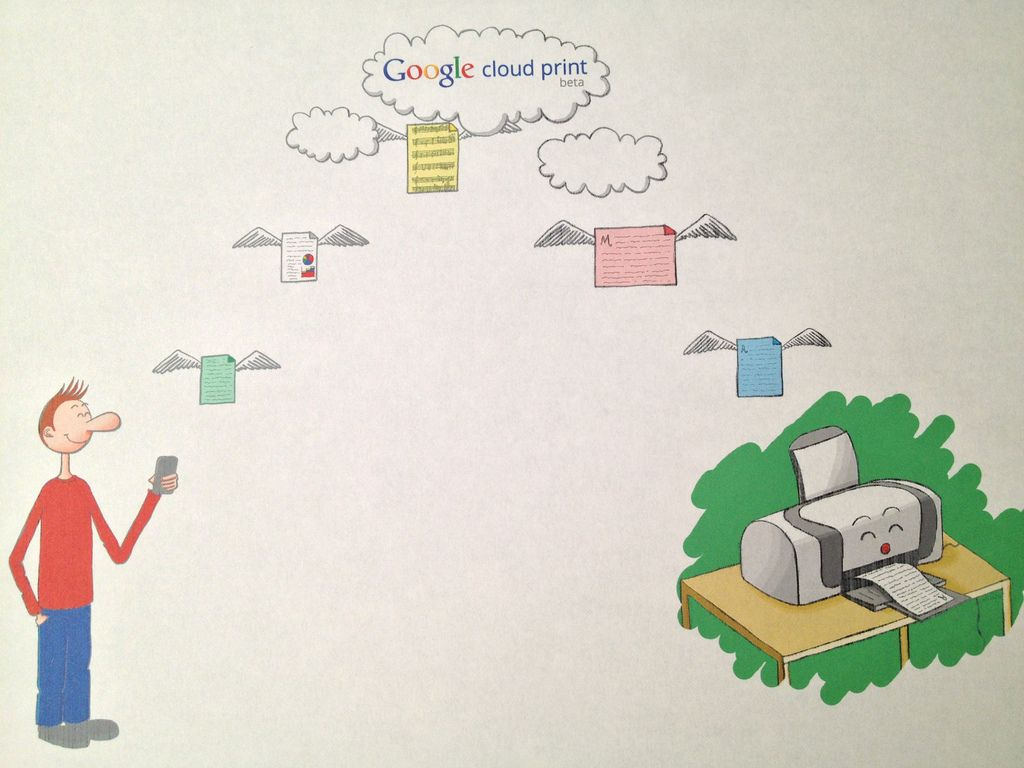 Print Anything Anywhere Using Google Cloud Now On Windows