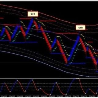 Forex Trading System Best Mt4 Trend Strategy Forex Indicator Renko