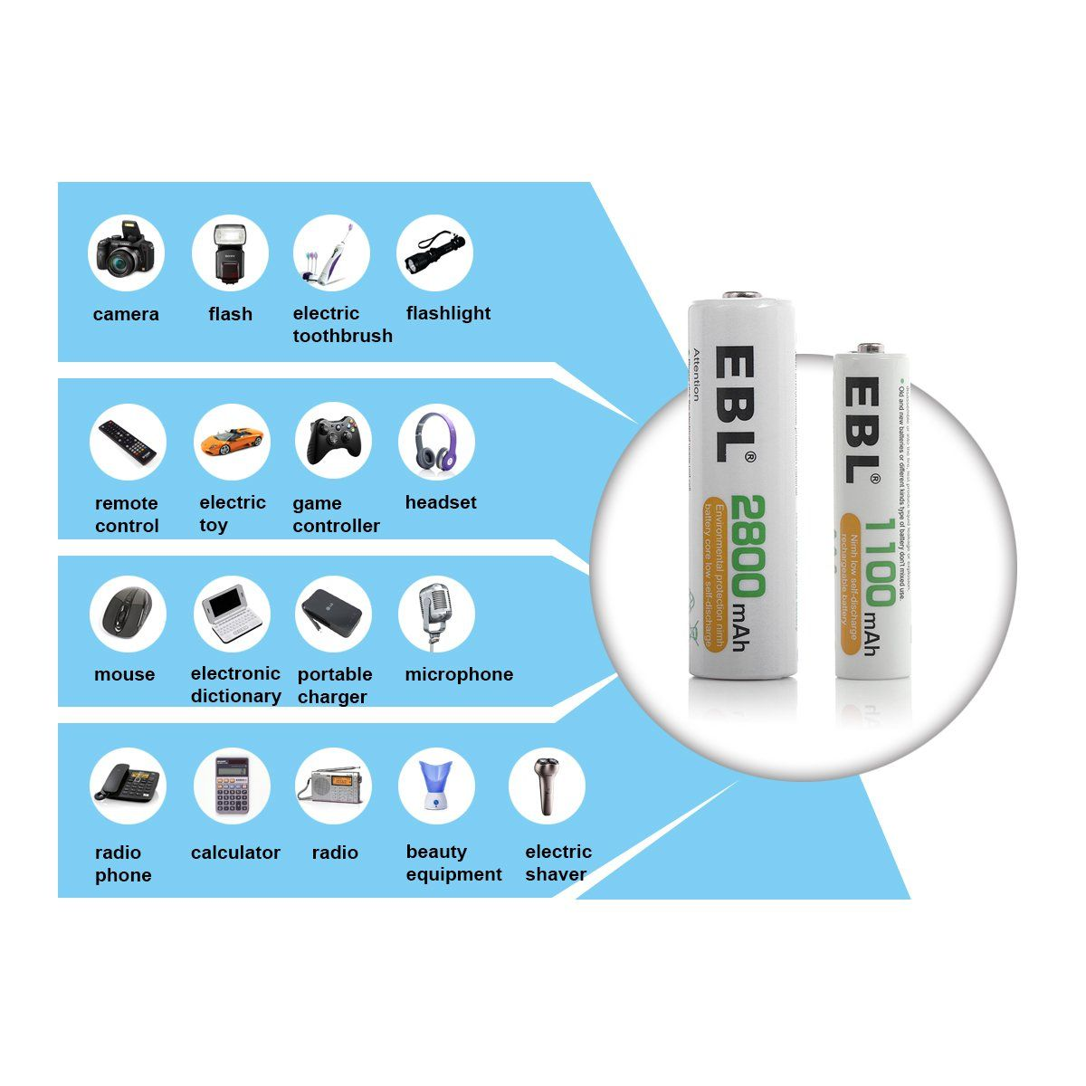Ebl 16 Pack Aa 2800mah Nimh Rechargeable Batteries With Battery Storage Check Out The Image By Vi Rechargeable Batteries Aaa Battery Charger Battery Storage