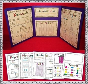 "This ""Math Tool Desk Reference"" reinforces common core concepts and empowers students with resources needed to successfully answer questions independently. The blinder includes a 120 chart, a number line, strategy reminders, keywords for addition/subtraction and more! (9 tools in all)"