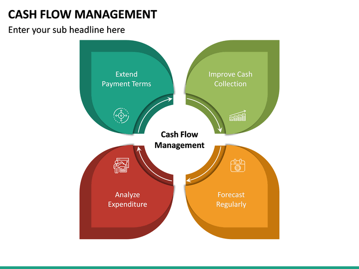 Cash Flow Management In 2020 Cash Flow Management Business Powerpoint Templates