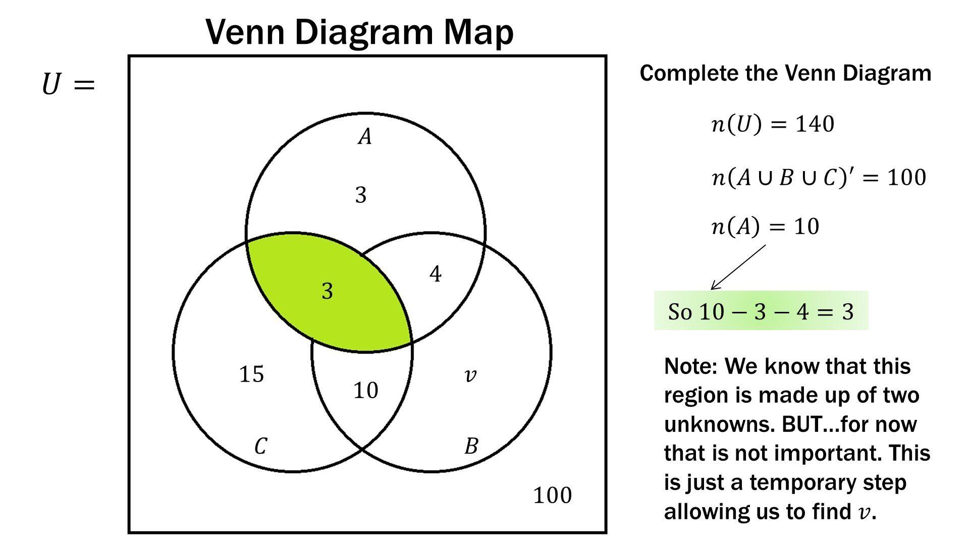 Finite Math Venn Diagram Practice Problems