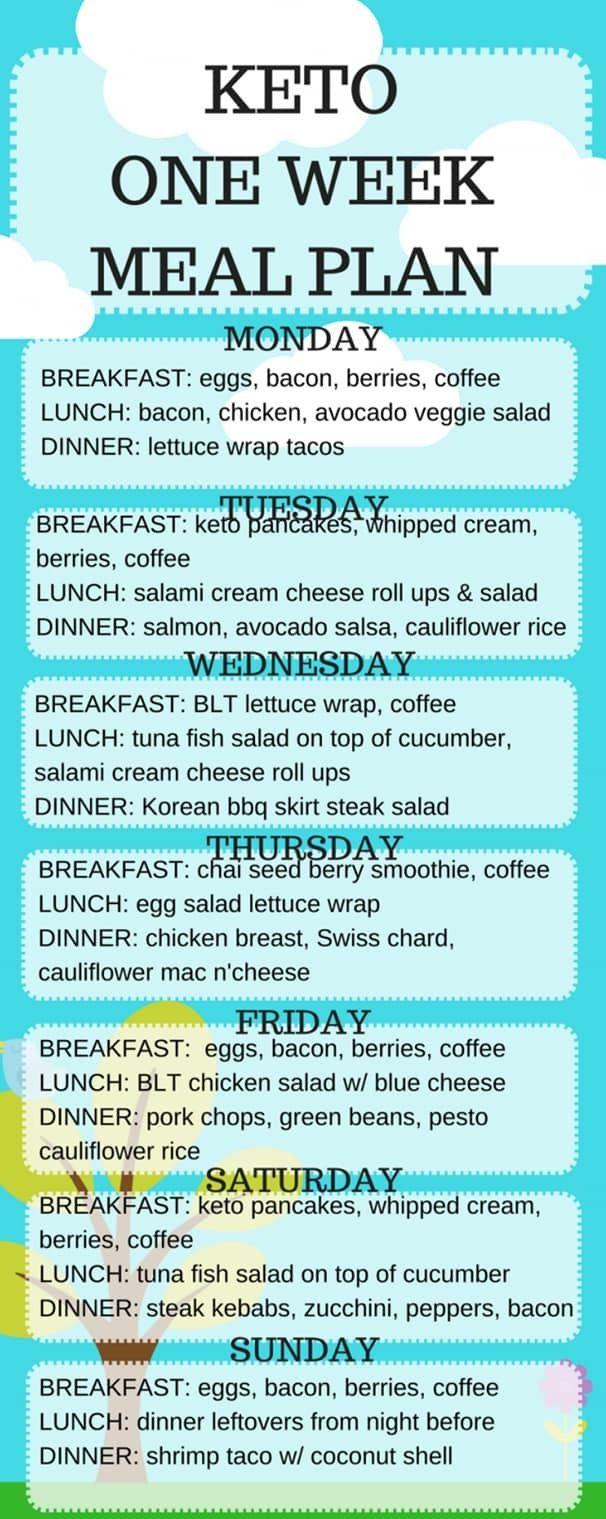 1 week plan keto diet plan