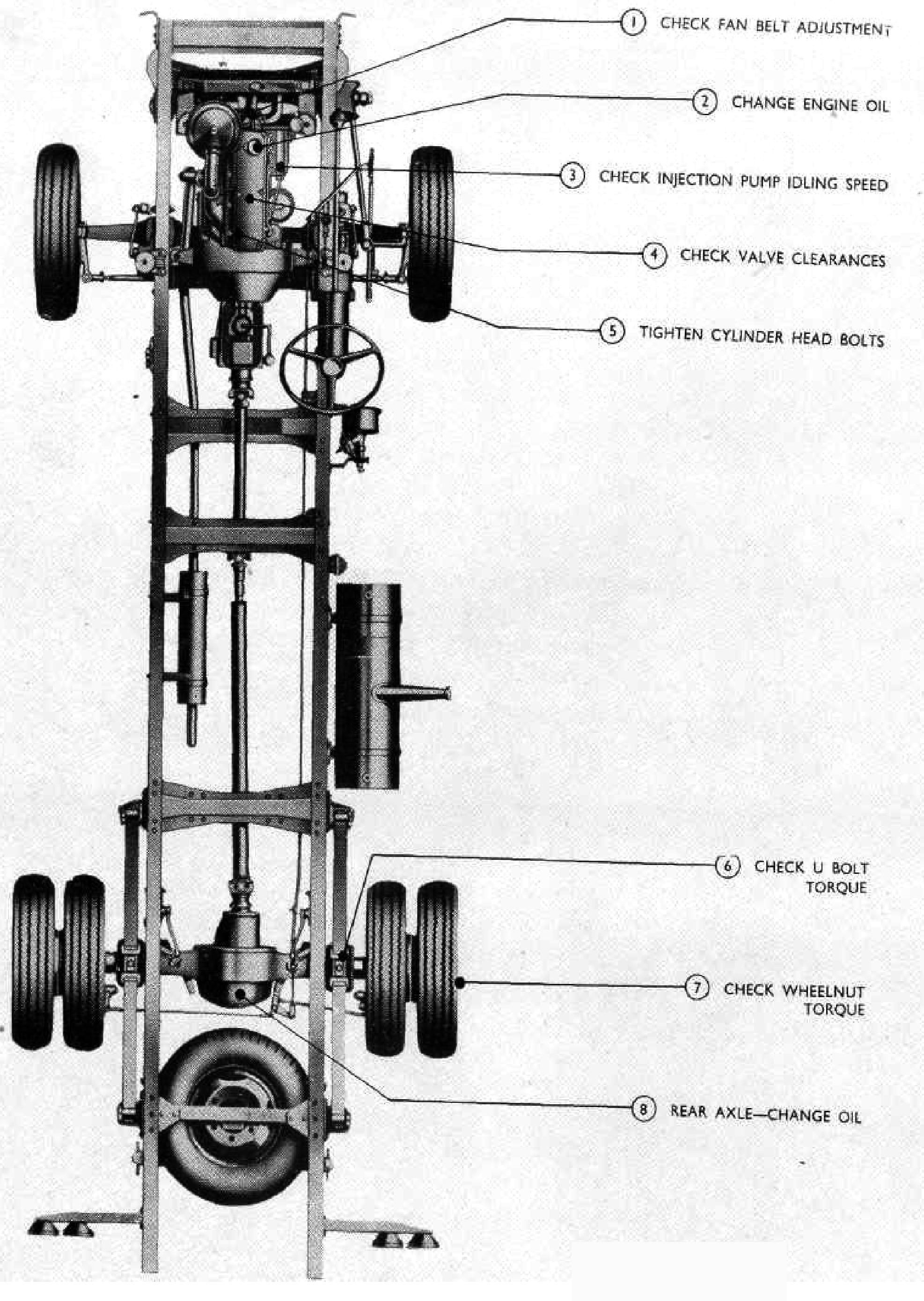 The Maintenance Chart For The Ford K Petrol Truck A