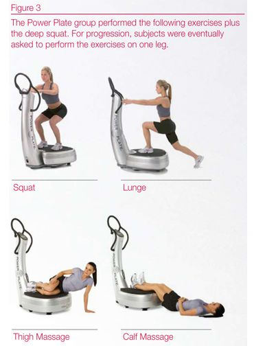 power plate exercices anti cellulite