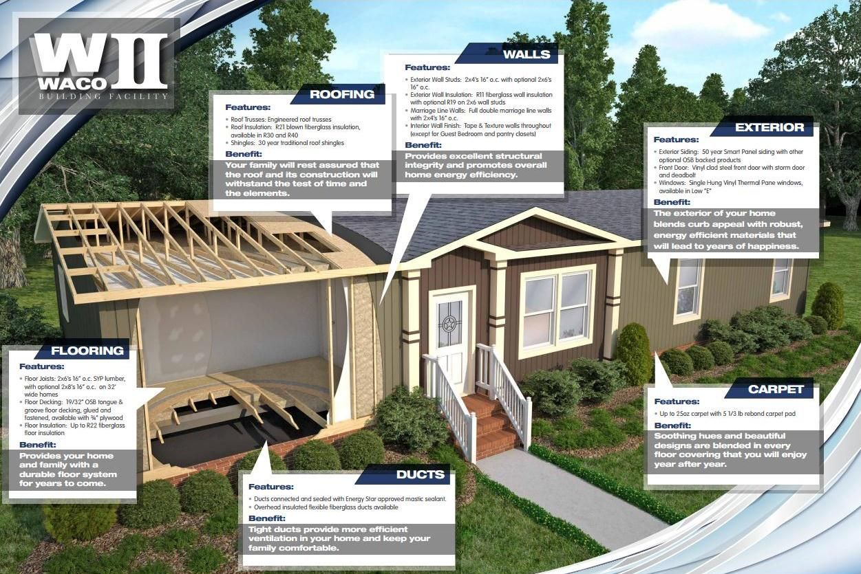 Pin On Mobile Home Construction