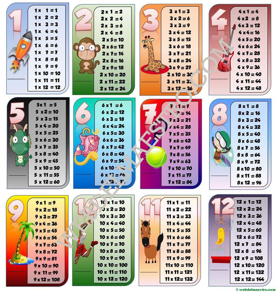 Tablas De Multiplicar Para Imprimir Y Jugar Diy Und Selbermachen