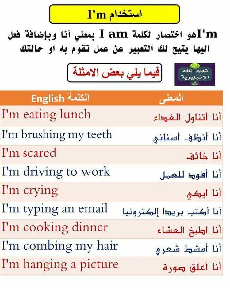 Pin By Abdus Salaam On Everyday Arabic Phrases English Language Learning Learning Arabic Arabic Sentences