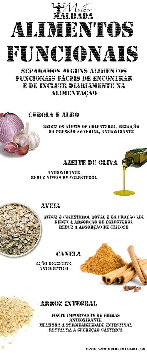 Arroz integral: Fonte importante de fibras; antioxidante; melhora a…