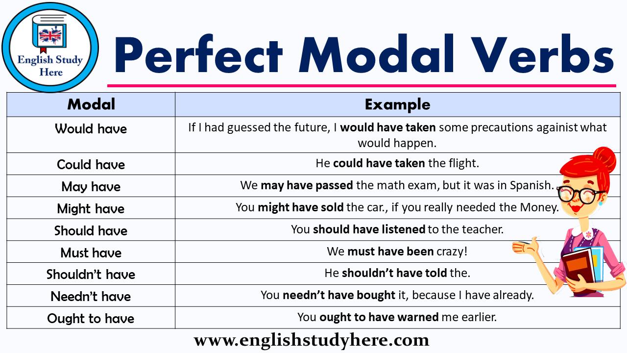 Https Englishstudyhere Com Modals Perfect Modal Verbs In English English Verbs English Study Verb [ 720 x 1280 Pixel ]