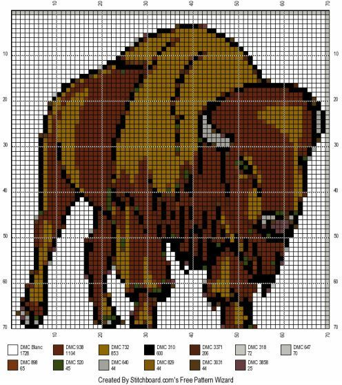 Image result for buffalo pattern beading ...