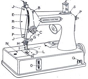 PRINTED Sew Handy by General Electric sewing machine