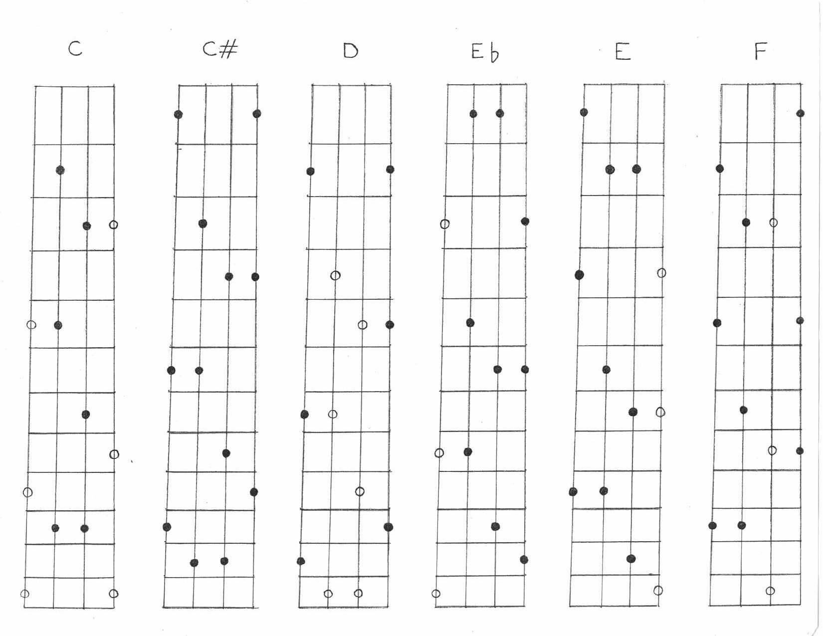 Chord Chart – Mandolin Chord Chart