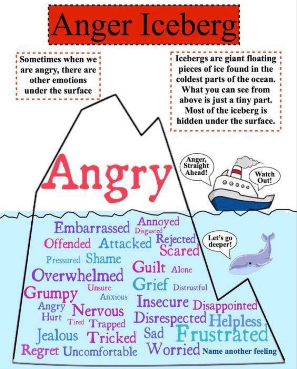 Pin By Breanna Iverson On Ece Guidance