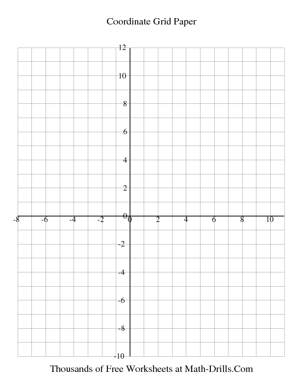Graph Paper 1 Cm Coordinate Grid Paper Coordinate Grid Coordinate Plane Worksheets Coordinate Plane Graphing