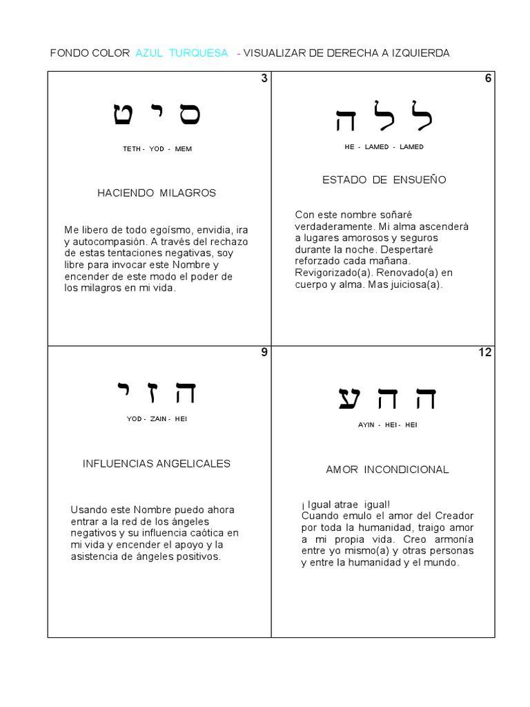 Tarjetas Con Los 72 Nombres De Dios Y Su Significado Nombres De Dios Dios En Hebreo Nombres De Jesús