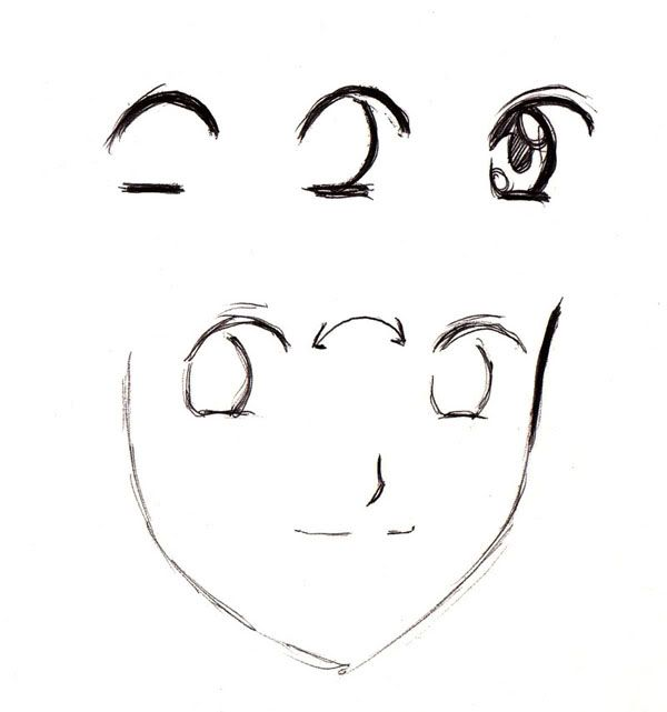 Apprendre A Dessiner Facon Manga Dessin Yeux Facile Dessin Manga Facile Dessin