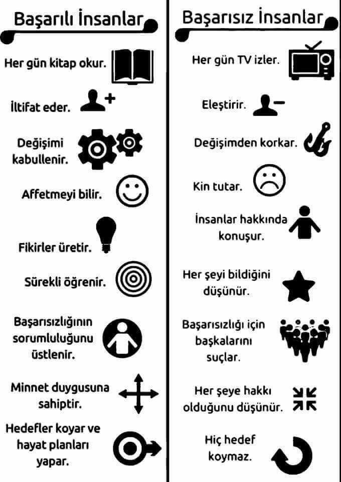 Pin by Mehtap Coşkun Biçer on Rehberlik servisi