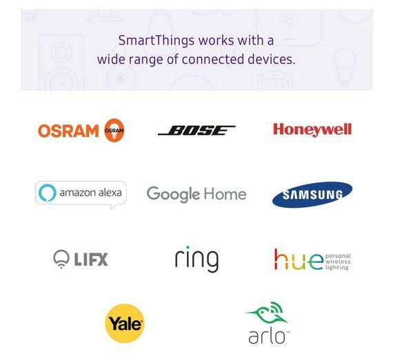 Samsung SmartThings Moisture Sensor Smart technologies