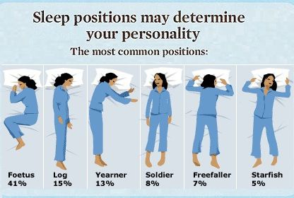 What Does Your Sleeping Position Say About You.Overnight Beauty Tips To Help You Stay Gorgeous Positivity