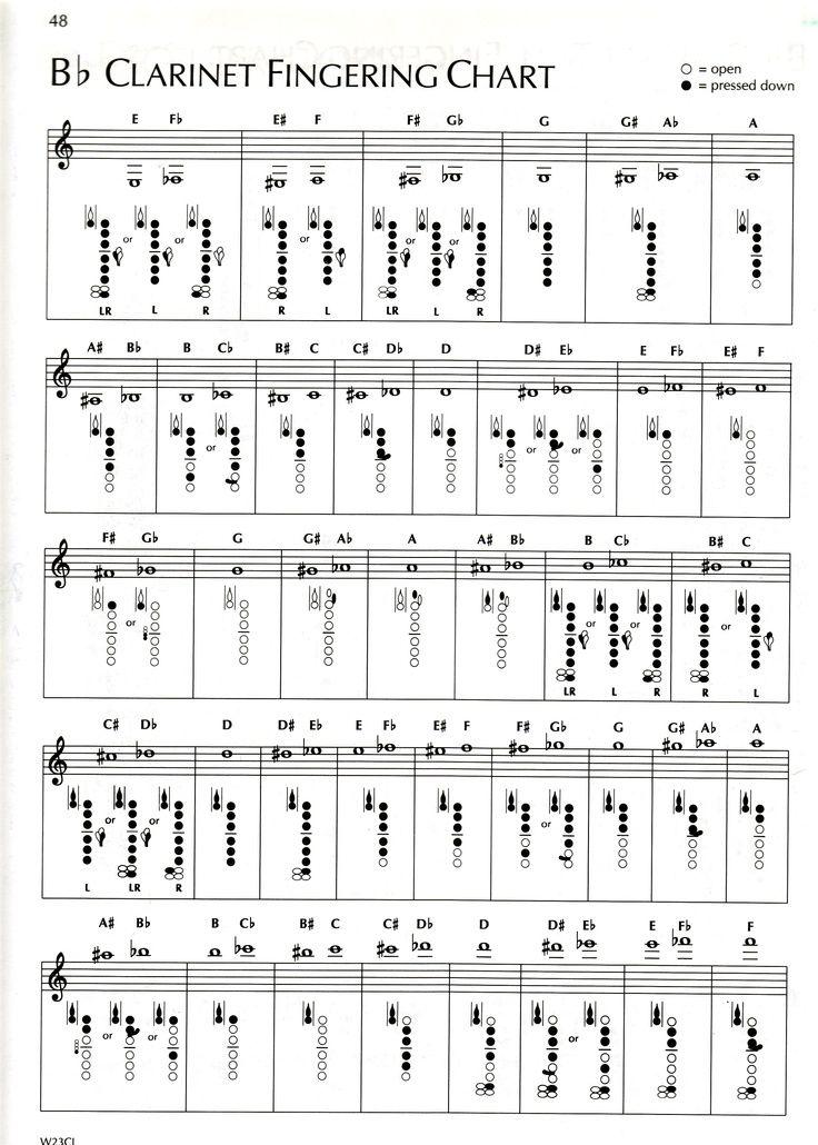 Clarinet fingering chart also band in pinterest rh