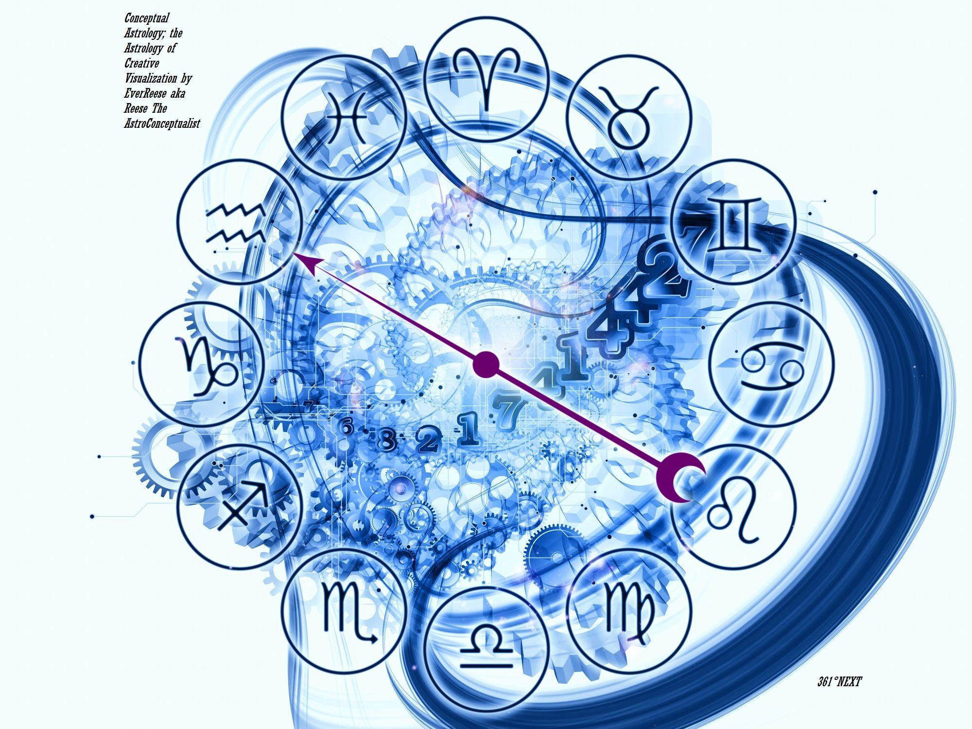 Astro Wheel Cap Rising Horoscope Astrology Chart Daily Horoscope