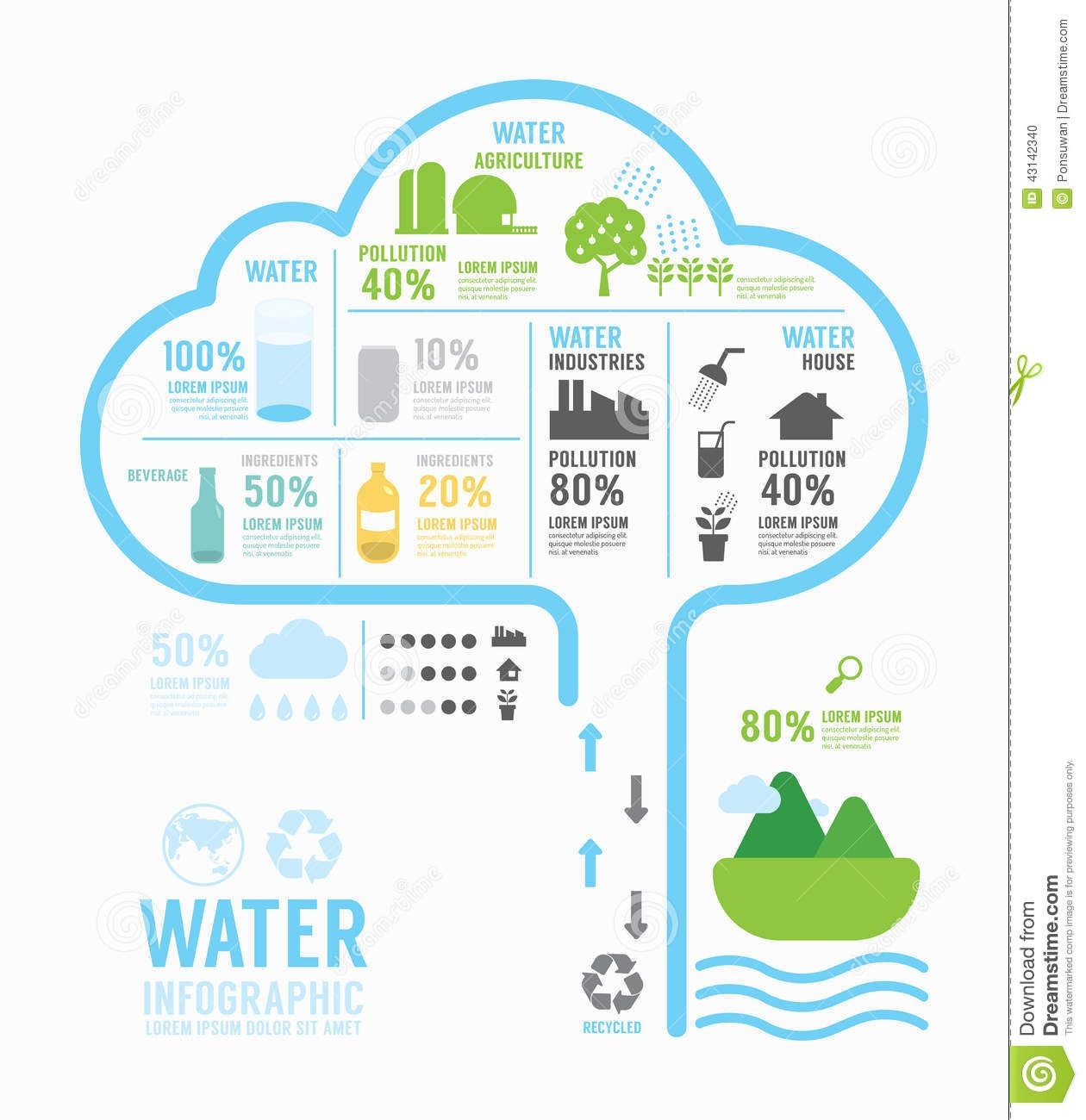 Infographic Water Eco Annual Report Template Design  Concept