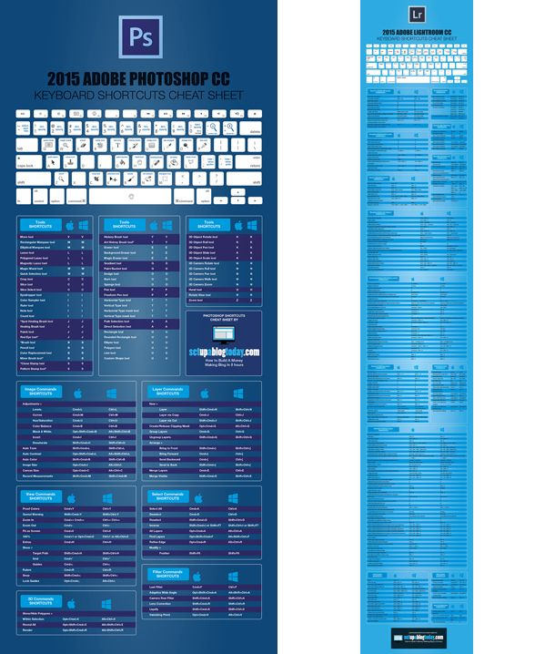 Download these handy Adobe Lightroom CC keyboard shortcut and Photoshop CC keyboard shortcut cheat sheets and start speeding up your digital workflow!