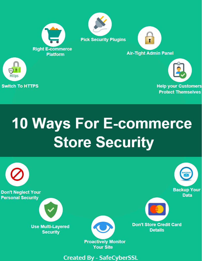 Tips to secure your ecommerce store security ssl certificate buy or renew ev ssl from symantec globalsign geotrust thawte secure your website and get green bar assurance 1betcityfo Images