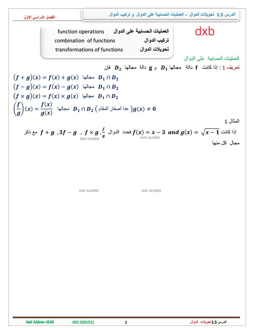 اوراق عمل درس تحويلات الدوال للصف الثاني عشر متقدم مادة الرياضيات F X Transformations