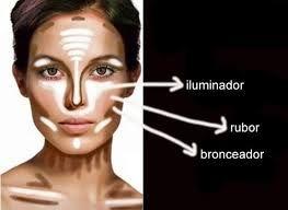 Resultado De Imagen Para Como Aplicar La Base De Maquillaje Paso A Paso Maquillaje Para Cara Redonda Maquillaje De Rostro Maquillaje Cara