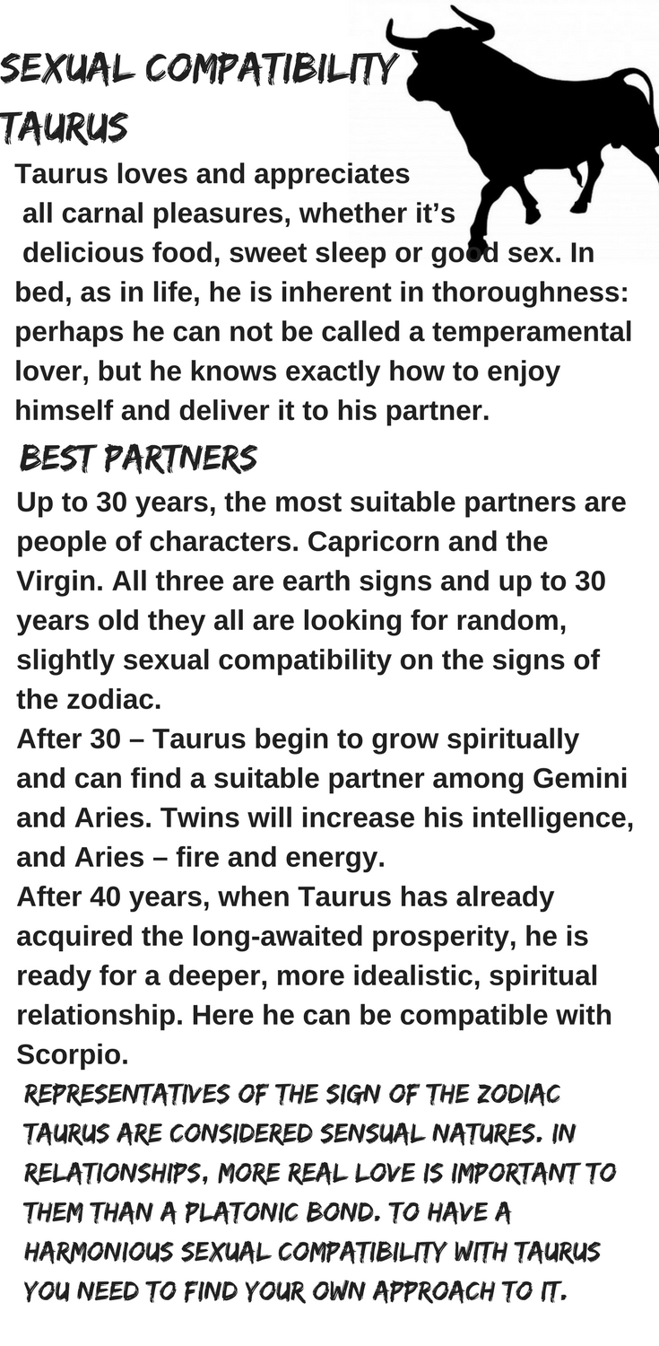 Sexual compatibility between signs
