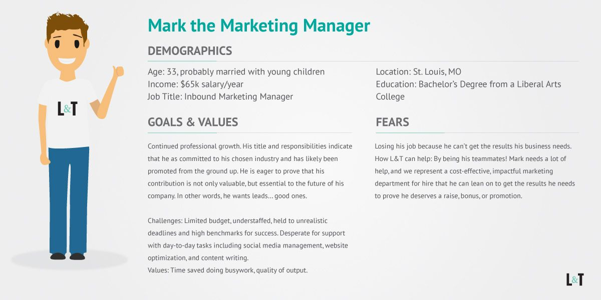 LT persona mark Work Pinterest Persona, Content marketing and - lt resume upload