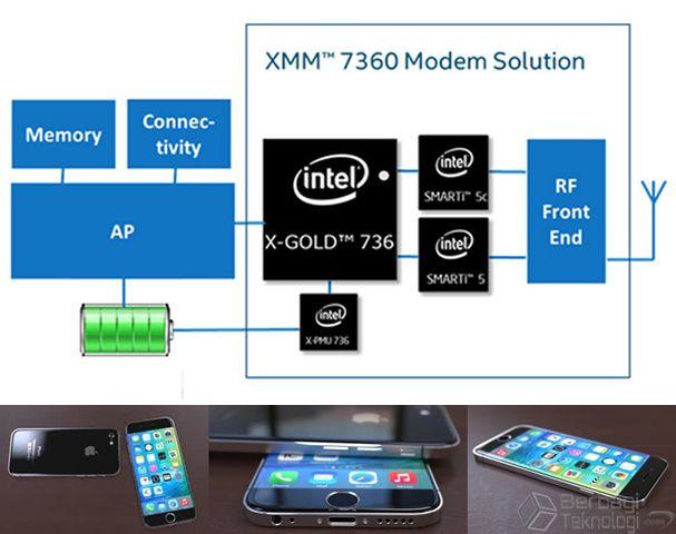 Apple berencana menggunakan chipset modem LTE Cat 10