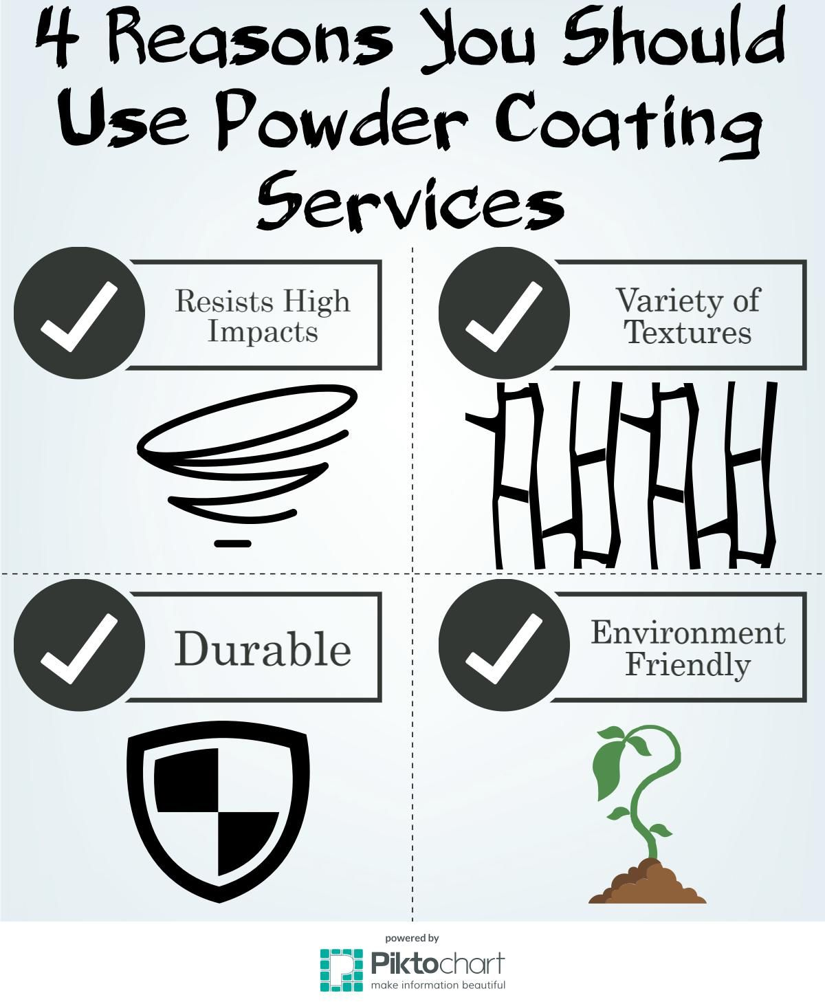 http//www.mrkservices.co.uk/powder_coating.html Take a
