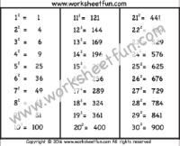 Multiplication / FREE Printable Worksheets – Worksheetfun ...