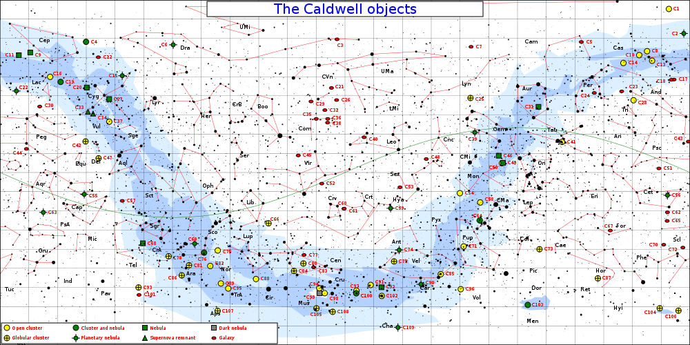 The Caldwell Catalogue Is An Astronomical Catalog Of  Star