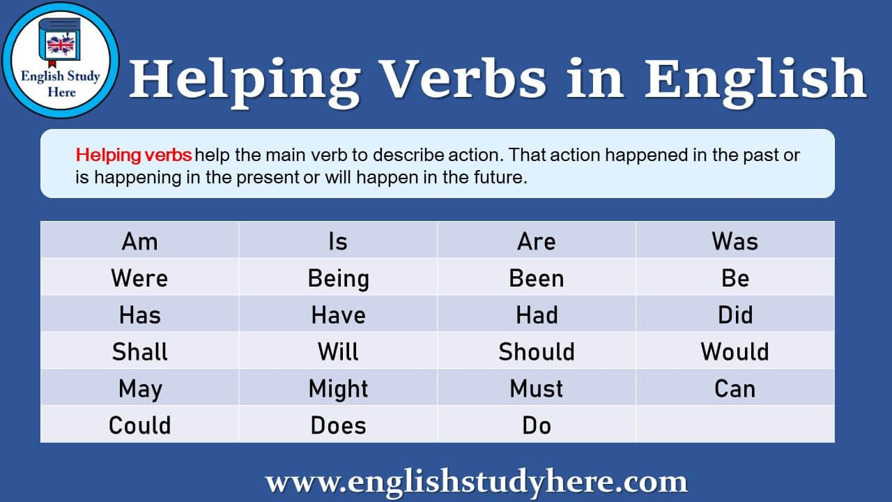 Helping Verbs In English English Study Here Helping Verbs English Verbs English Study [ 720 x 1280 Pixel ]