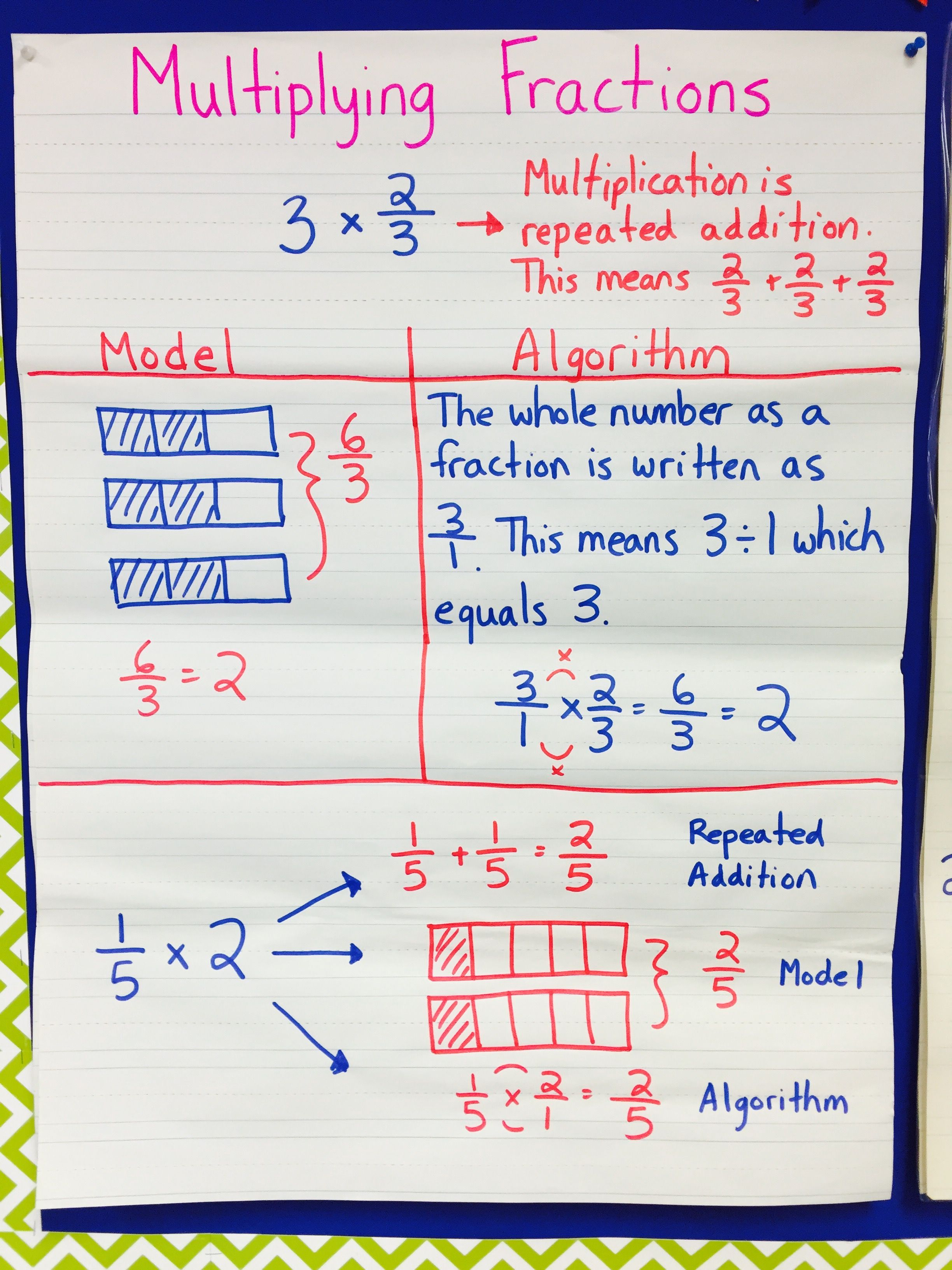 Multiplying Fractions Poster