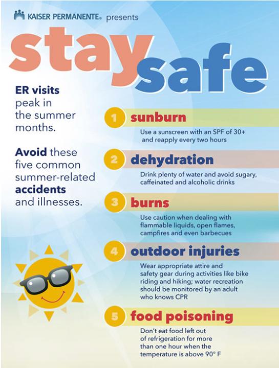 Enjoy The Summer Sun But Be Safe Happy Habits Summer
