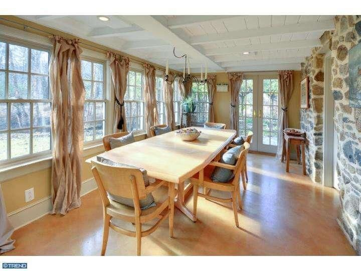 Pinmeredith Dipietro On Remodeling  Pinterest  Art School Awesome School Dining Room Review